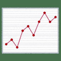 いろいろな折れ線グラフのイラスト