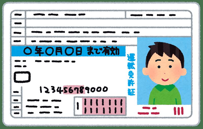 運転免許証のイラスト(男性)