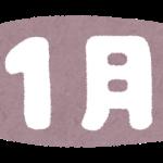1月から12月までの毎月のタイトル文字