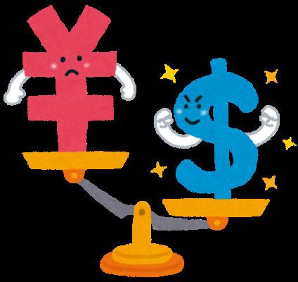 円安ドル高のイラスト
