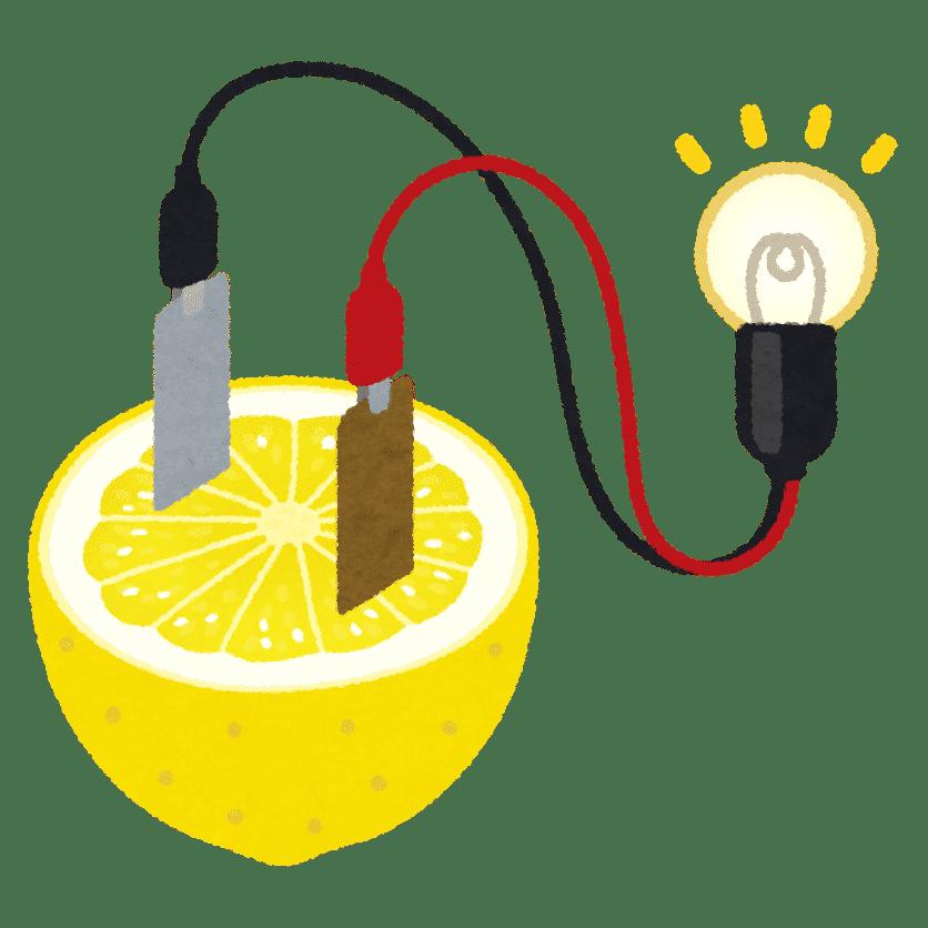 レモン電池のイラスト